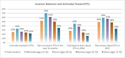 ETFs in Pictures